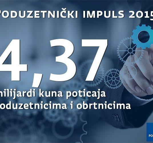 JAVNI POZIV - Poduzetnički impuls 2015.